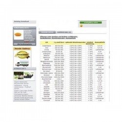 List of Plants, Vegetables and Herbs light germinators, dark germinator etc.